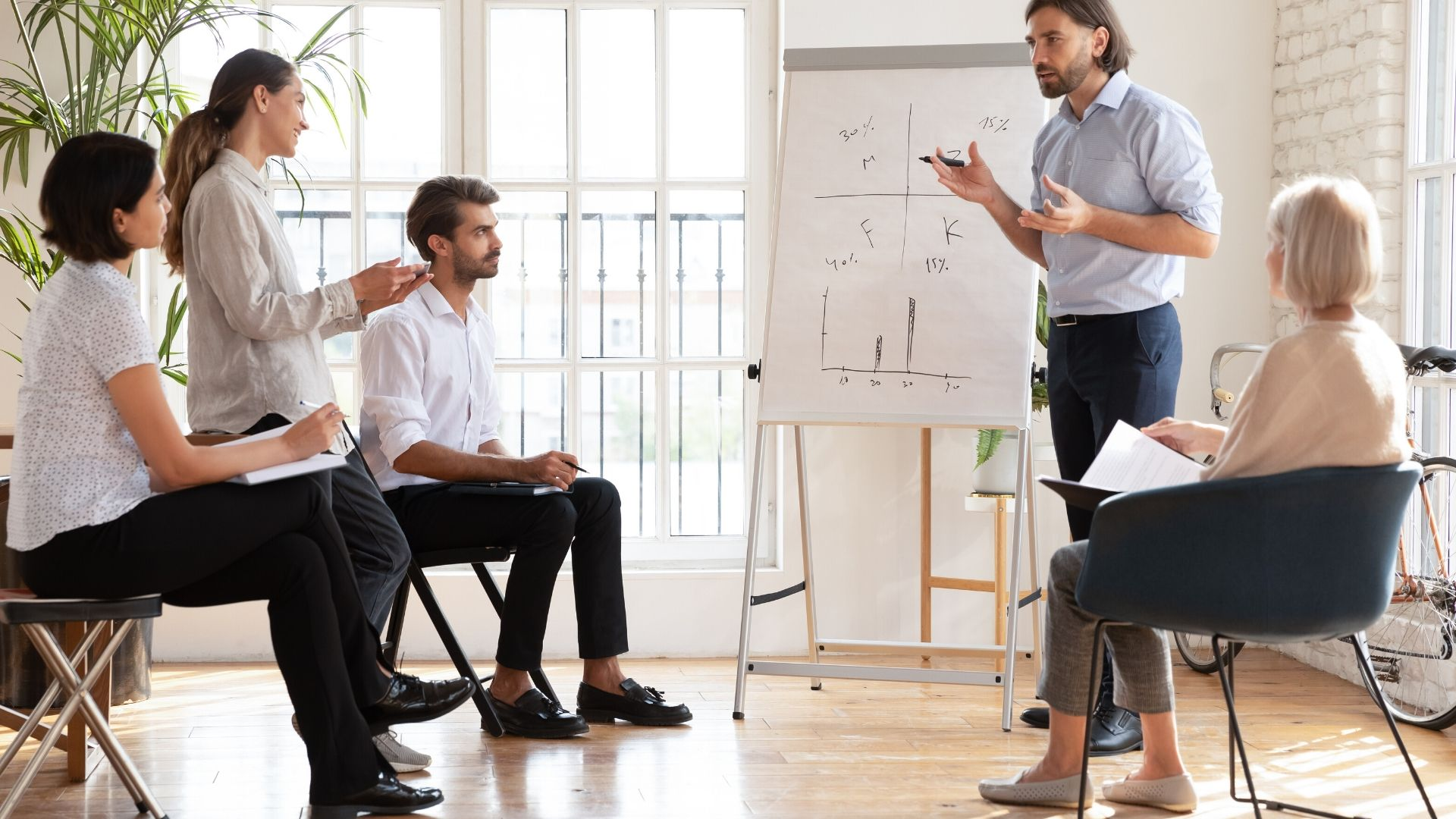 corporate strategy development management consultants